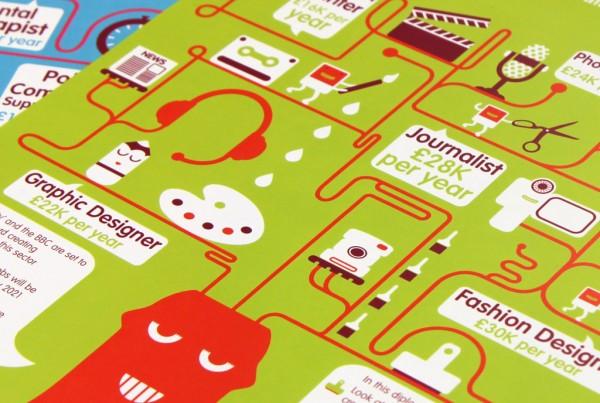 portfolio-careers-solutions-posters-design
